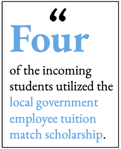 four of the incoming students utilized the local government employee tuition match scholarship